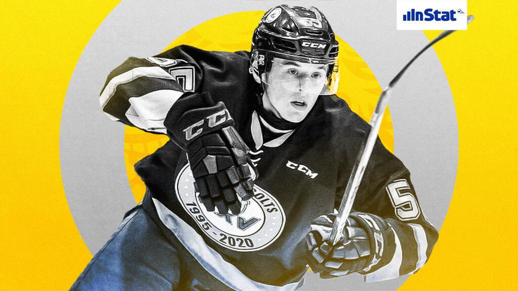 2021 NHL Entry Draft Mailbag