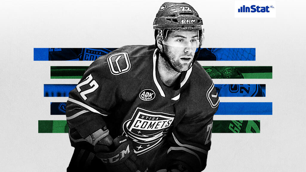 How Jonah Gadjovich developed his game en route to an eventual NHL debut with the Vancouver Canucks