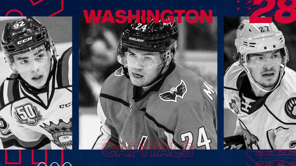 EP Rinkside 2021-22 Prospect Pool Rankings: No. 28-ranked Washington Capitals