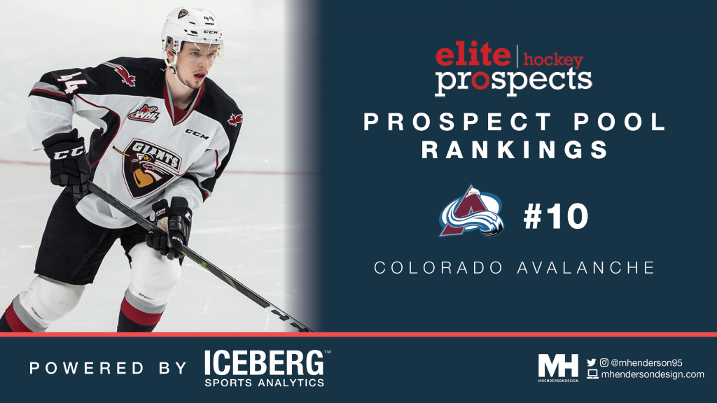 EP Rinkside Prospect Pool Rankings: No. 10 Ranked Colorado Avalanche