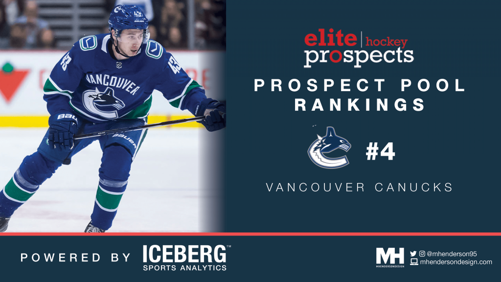 EP Rinkside Prospect Pool Rankings: No. 4 Ranked Vancouver Canucks