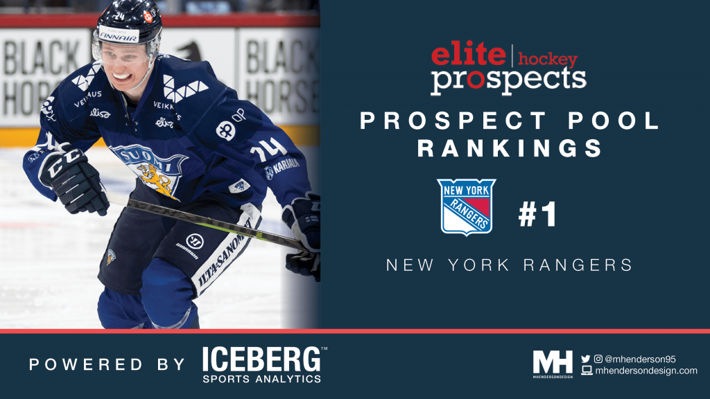 EP Rinkside Prospect Pool Rankings: No. 1 Ranked New York Rangers