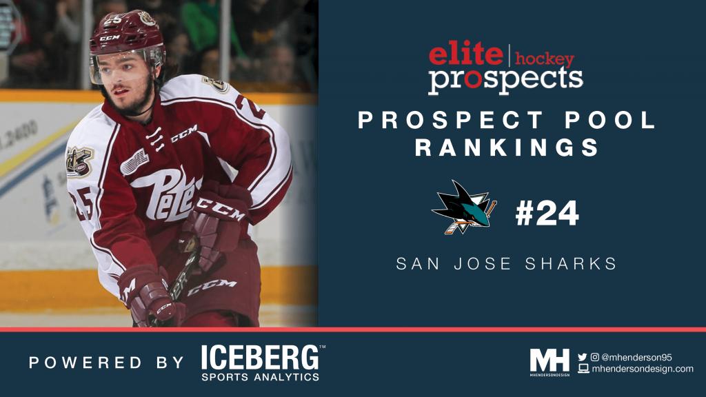 EP Rinkside Prospect Pool Rankings: No. 24 Ranked San Jose Sharks