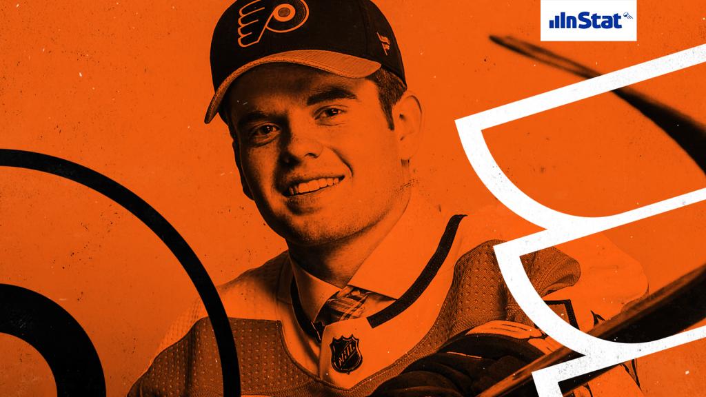 The EliteProspects Rinkside 2020-21 Off-Season Prospect Pool Rankings: the No. 21-ranked Philadelphia Flyers