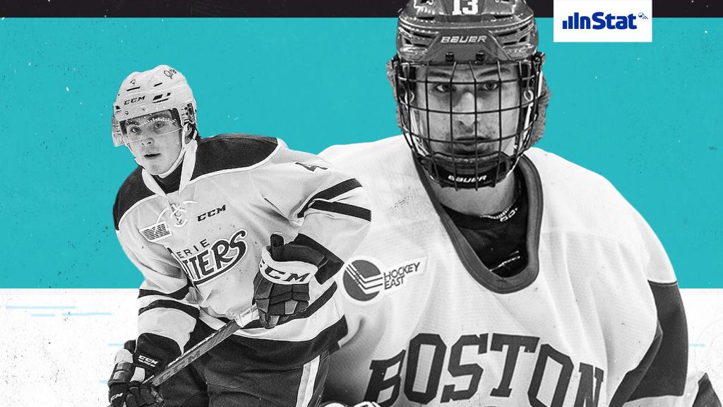 The EliteProspects Rinkside 2020-21 Off-Season Prospect Pool Rankings: the No. 12-ranked Anaheim Ducks