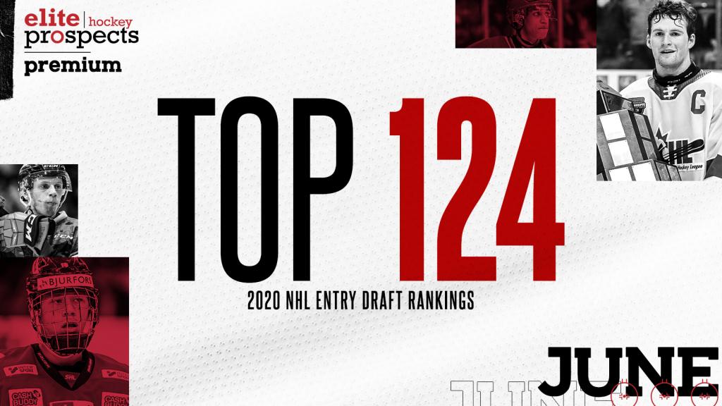 EXCLUSIVE: EliteProspects 2020 NHL Entry Draft Ranking Version 4.0