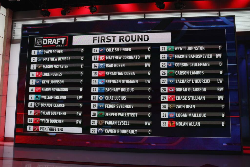Winners and Losers from the 2021 NHL Entry Draft