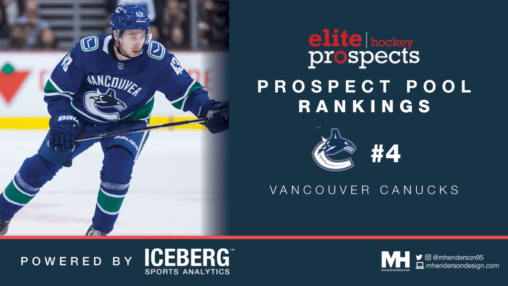 EP Rinkside Prospect Pool Rankings: No  4 Ranked Vancouver
