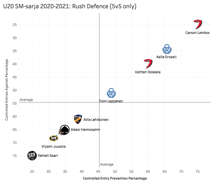 Rush_defence-1617383642-1024.png