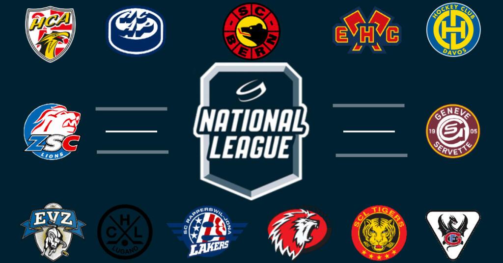 Saisonvorschau National League